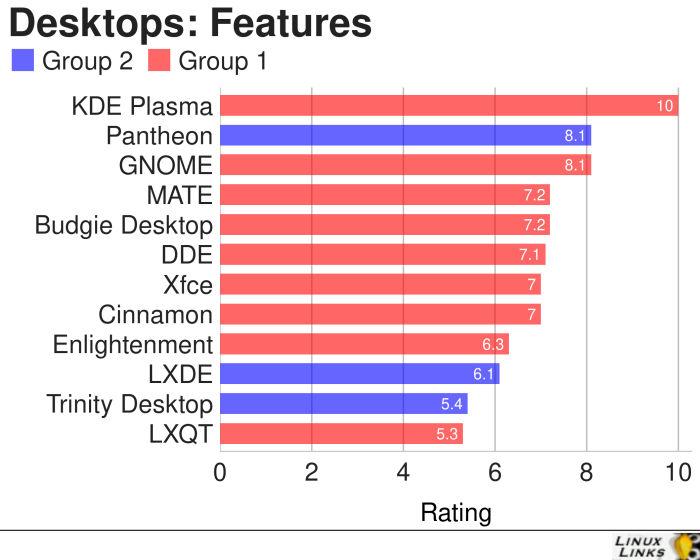 Desktops-Features-All
