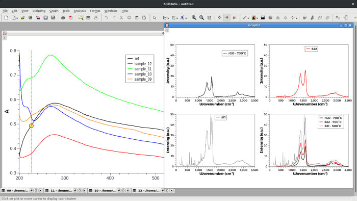 SciDAVis - Scientific Data Analysis and Visualization - LinuxLinks