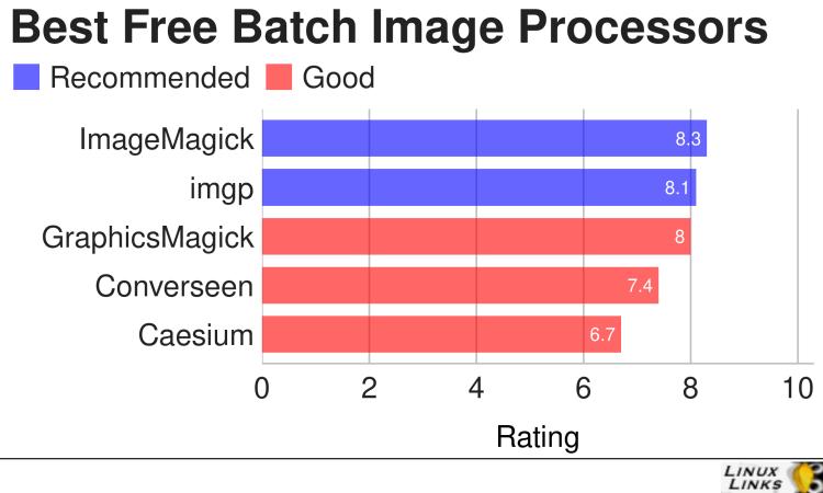 Best Free Open Source Batch Image Processors