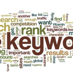 Selecting The Best Keywords For Blog Post Writing