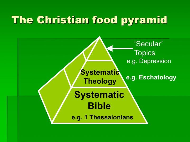 The Healthy Teaching Pyramid