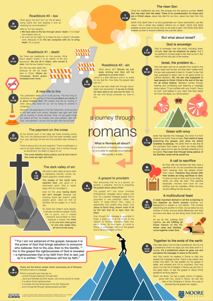 A Journey Through Romans (image)