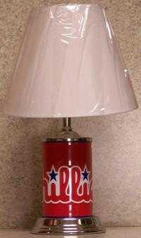 Directory /inventory/ProSports/MLB/Table Lamps