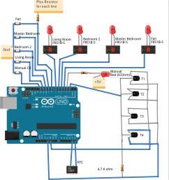 control box diagram [ 1671 x 1926 Pixel ]