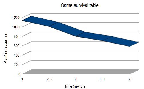 gamesurvival1212