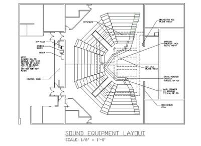 Sound System Layout Free Download • Oasis-dl.co