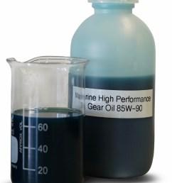 the marine high performance gear oil 85w 90 has the same characteristic colour like mercury oil jpg 191 kb  [ 1296 x 1816 Pixel ]