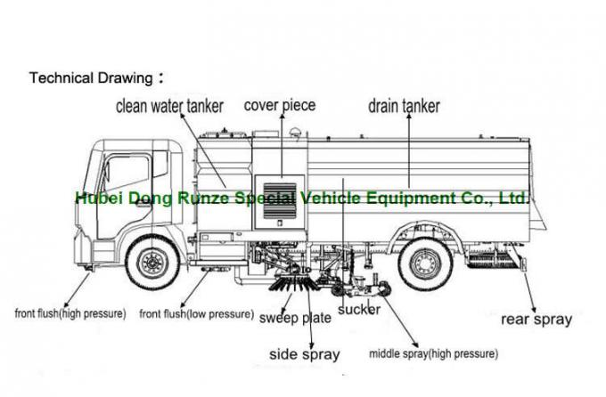 KL 6x4 LHD / RHD Road Sweeper Truck , Mechanical Street