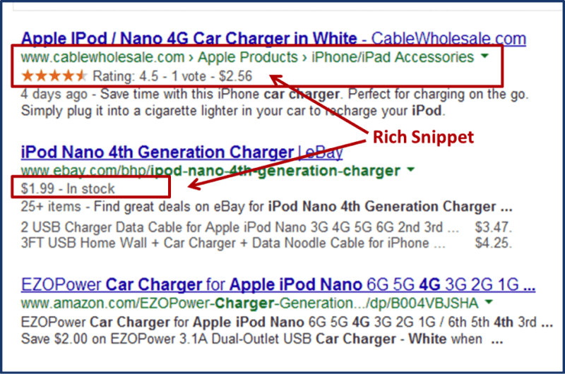 Marketing Tools - Rich Snippets