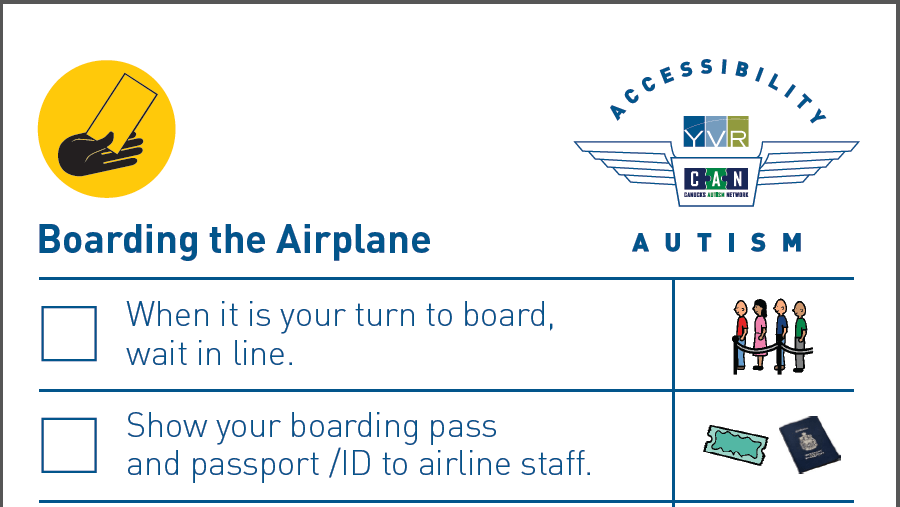 boarding the airplane checklist with two items: when it it your turn to board, wait in line