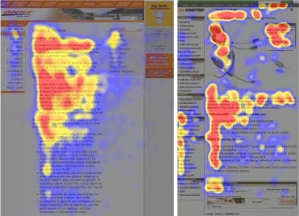 Heat map showing F-shaped pattern of scanning pages