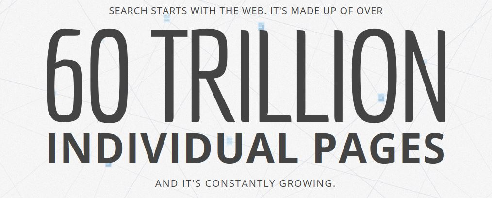 Search starts with the web. It's made up of over 60 trillion individual pages. And it's growing every day.