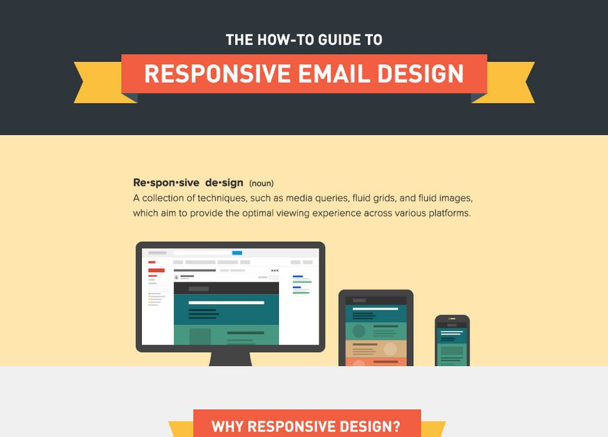 How To Guide to Responsive Email Design