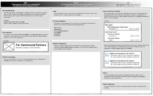 page description diagrams