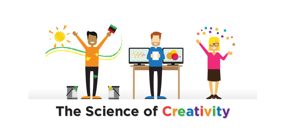 The Science of Creativity