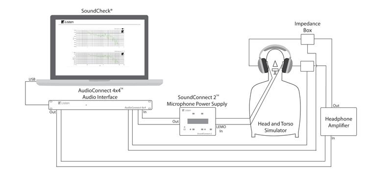 IEC 60268 7 PDF