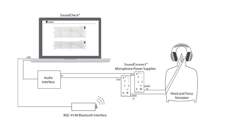 wireless headphones schematic