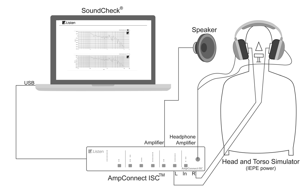 Antennanoisebridgedetector Measuringandtestcircuit Circuit