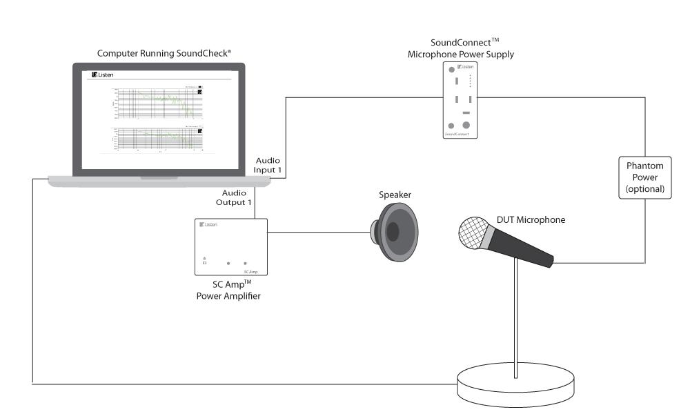 Microphone Polar Plot Sequence