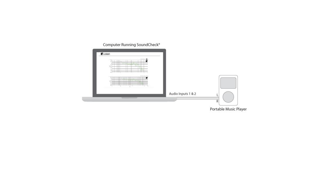 Measuring SPL of Portable Devices to EN 50332-2