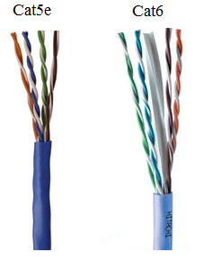 Why use Cat6 when Cat5e is cheaper?   The Listening Post