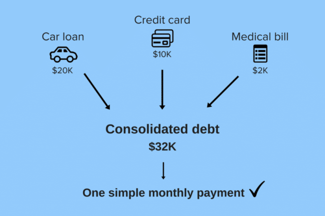 plan to pay off credit card