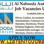 Huge Latest Job Vacancies in Al Nabooda Automobiles @UAE