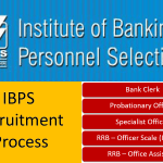 IBPS Regional Rural Bank Recruitment 2016-2017|Office Assistant and Officer -I-II-III|Across India |Start Date 14th September 2016