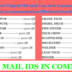 Huge Latest Urgent Oil and Gas Job Vacancies in Qatar|Free Food|Accomodation|Medical|Good Salary