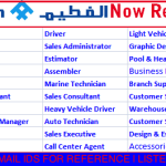 Latest Job Vacancies in Al-Futtaim Motors 2021| Any Graduate/ Any Degree / Diploma / ITI |Btech | MBA | +2 | Post Graduates | Dubai,UAE