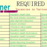 1800+ Latest Job Vacancies in Cerner 2019| Any Graduate/ Any Degree / Diploma / ITI |Btech | MBA | +2 | Post Graduates | India,US,UK,Canada,Egypt,Australia ,Austria,Germany,Ireland ,Singapore ,UAE