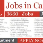 Latest Job Openings in Air Canada   2020|Any Graduate/ Any Degree / Diploma / ITI |Btech | MBA | +2 | Post Graduates | Canada | Apply Online