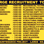Urgent Recruitment in KOC Maintenance Project Kuwait OIL and GAS Company 2021| Any Graduate/ Any Degree / Diploma / ITI |Btech | MBA | +2 | Post Graduates| Kuwait   | Accommodation | Salary | Visa | Medical Insurance