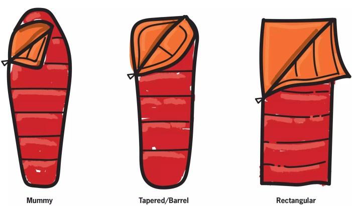 Rectangular sleeping bags, Tapered or Mummy Sleeping Bags?