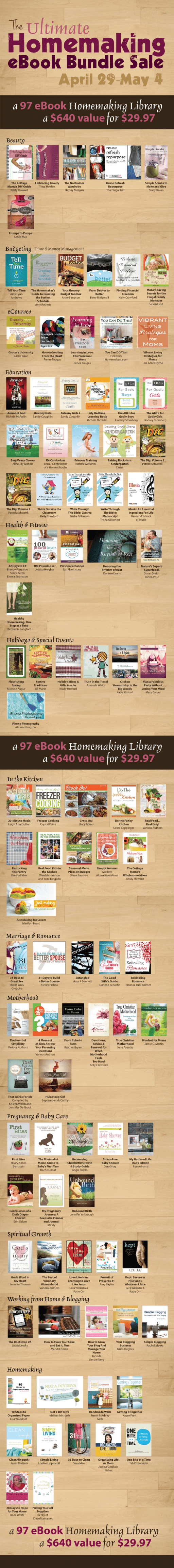 Ultimate Homemaking eBook Bundle collage | ListPlanIt.com