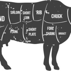Beef Cuts Diagram Of Cow Honda Engine Gcv160 Carburetor Ordering | Side Beef, Quarter Ground Hamburger, Meat Trays