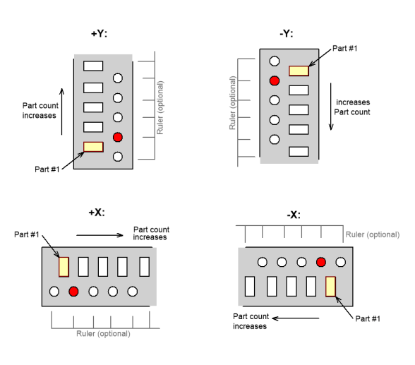 tape orientation