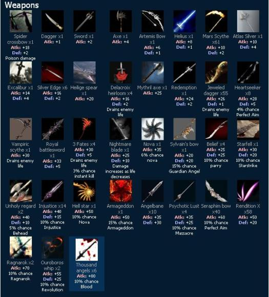 Twilight of Dragons Weapons