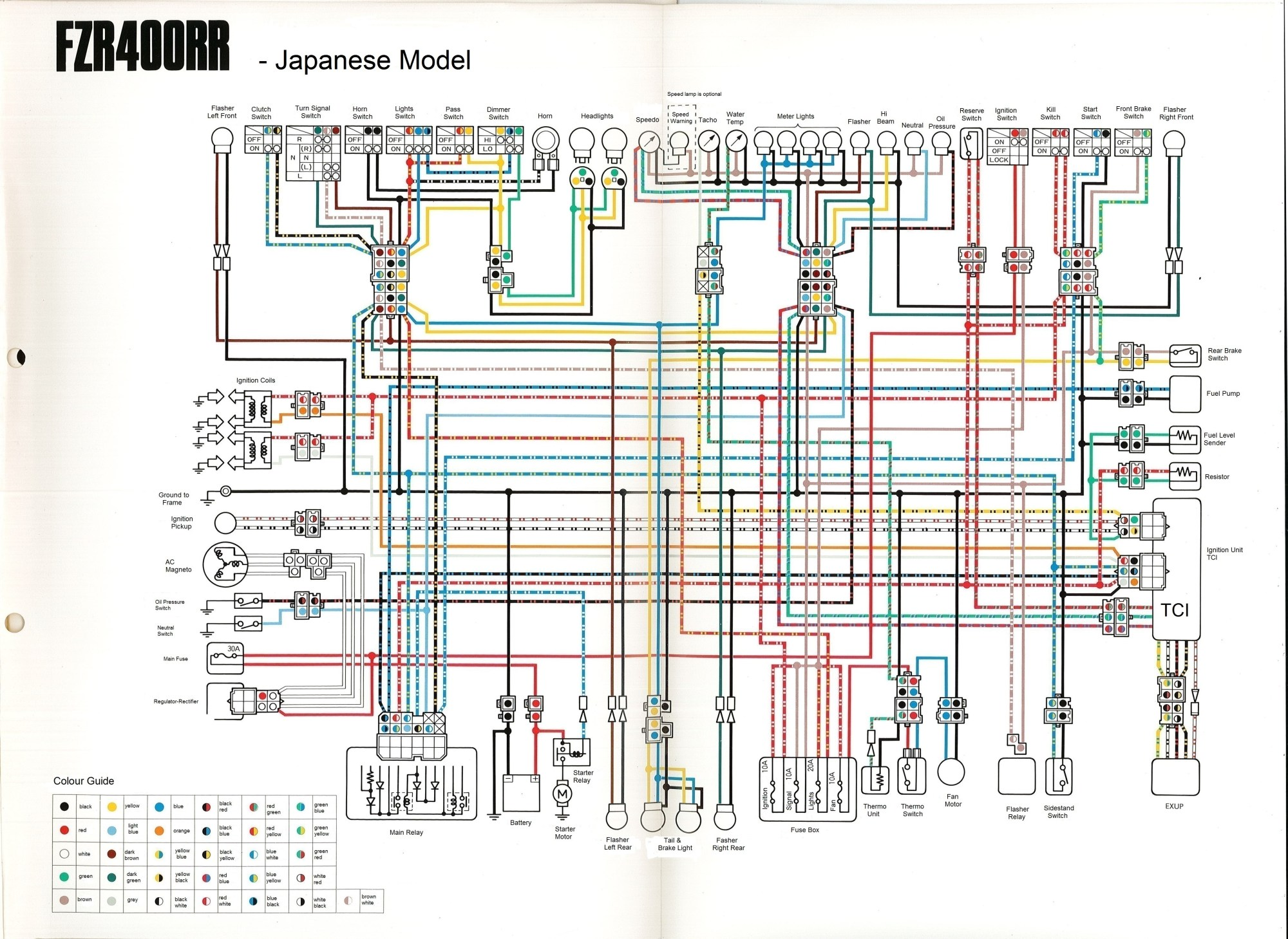 hight resolution of fzr wiring diagram wiring diagram for you fzr 600 wiring diagram fzr wiring diagram