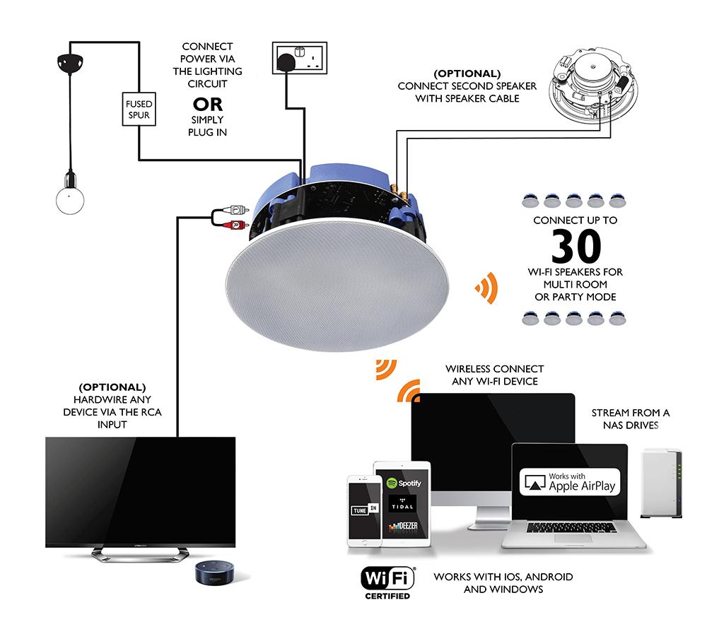 Wiring Diagram For Speakers | Speaker Wiring Diagram Room |  | Wiring Diagram
