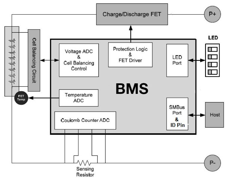bms wiring diagram ebike toyota celica 1993 custom made design lithium battery and manufacture block