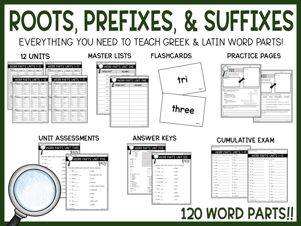 medium resolution of 3 Steps for Teaching Root Words