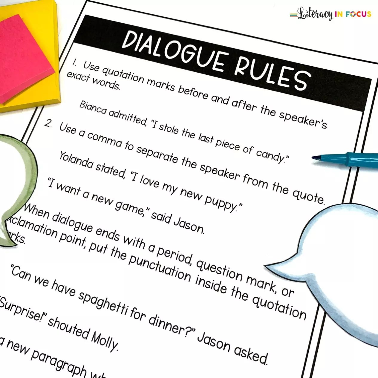 hight resolution of Teaching Students to Write Dialogue: A Cooperative Lesson Plan   Literacy  In Focus