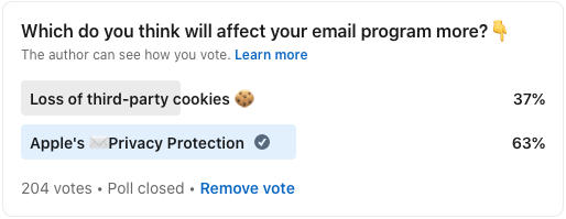LinkedIn poll: Which do you think will affect your email program more? 37% said loss of third-party cookies, and 63% said Apple's Mail Privacy Protection