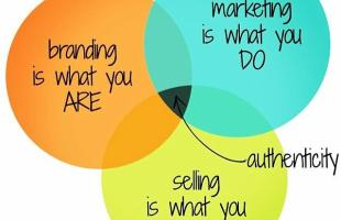 Brand personality – more than just a printed label