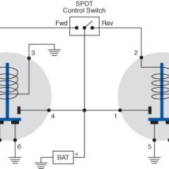 Fuse Switch Wiring Diagram Mazda 6 Bose Subwoofer Motor Reversing Littelfuse
