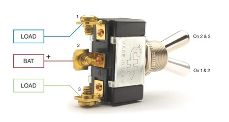 fuse switch wiring diagram daisy air rifle parts spst spdt dpst and dpdt explained littelfuse what do mean