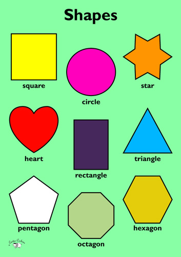 english poster a3 shapes