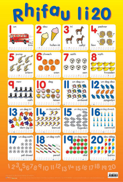 Italian Counting 10 1 Numbers