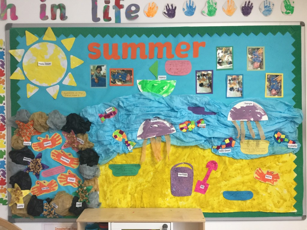 Topic Program July Little Learners Nurseries